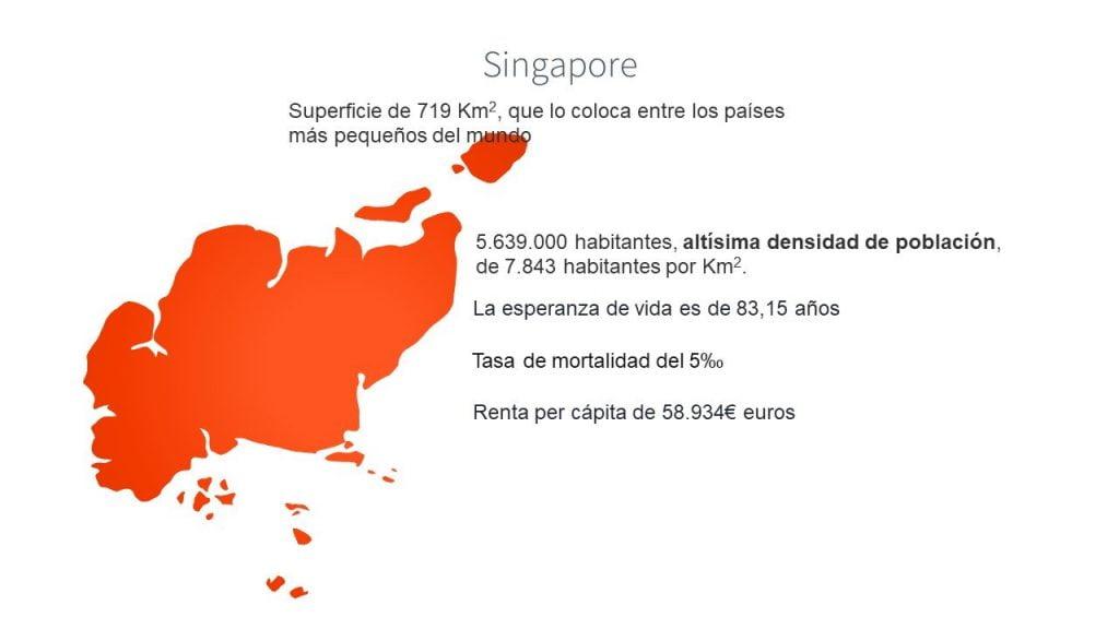 La educación en Singapur. Mapa de Singapur