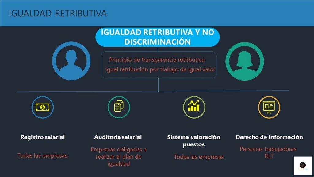 igualdad_retributiva_en_plan_de_igualdad